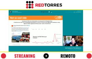 desayunos online en streaming remoto